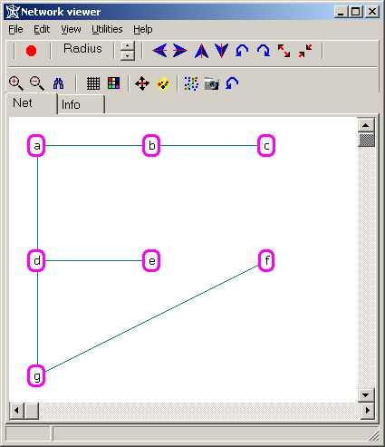 Net-Builder - SUMO's Gene_Net viewer