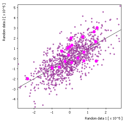 SUMO - Scatterplot viewer: The GUI